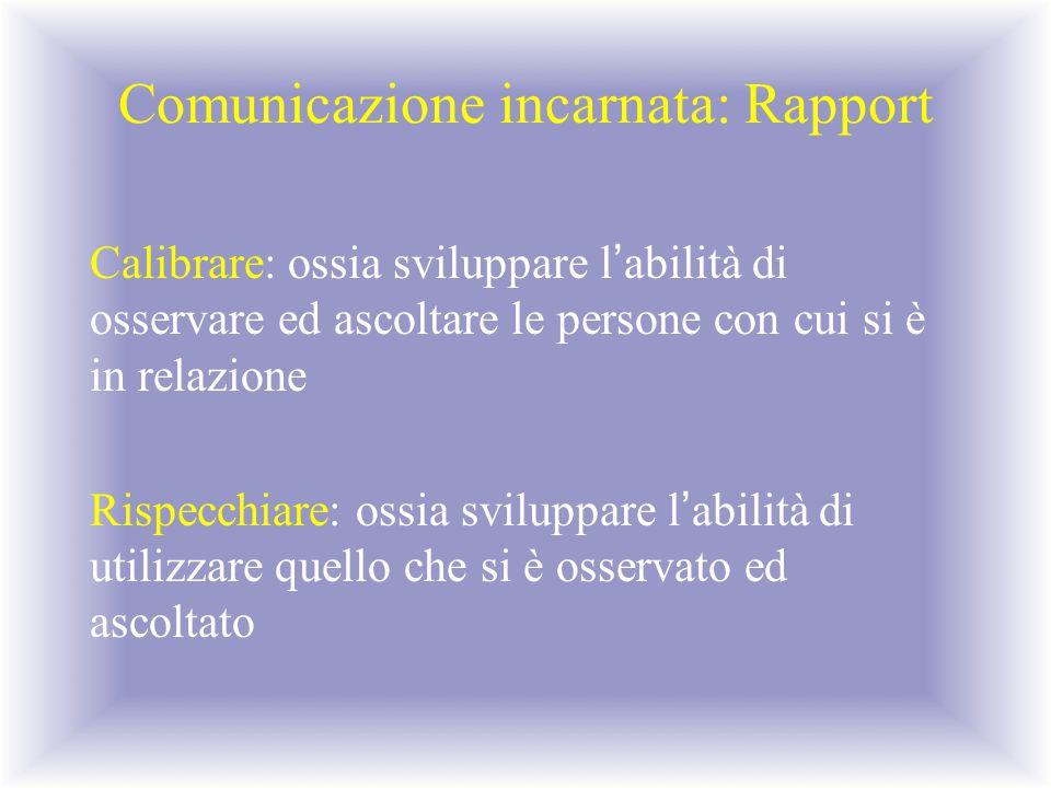 Comunicazione incarnata: Rapport Calibrare: ossia sviluppare l ' abilità di osservare ed ascoltare le persone con cui si è in relazione Rispecchiare: