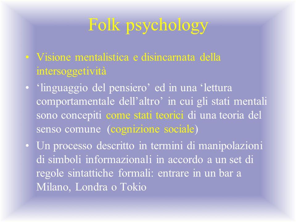 Folk psychology Visione mentalistica e disincarnata della intersoggetività 'linguaggio del pensiero' ed in una 'lettura comportamentale dell'altro' in