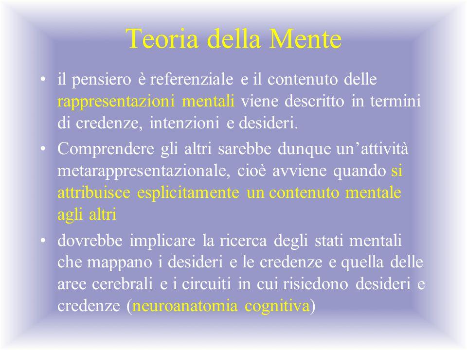 Teoria della Mente il pensiero è referenziale e il contenuto delle rappresentazioni mentali viene descritto in termini di credenze, intenzioni e desid