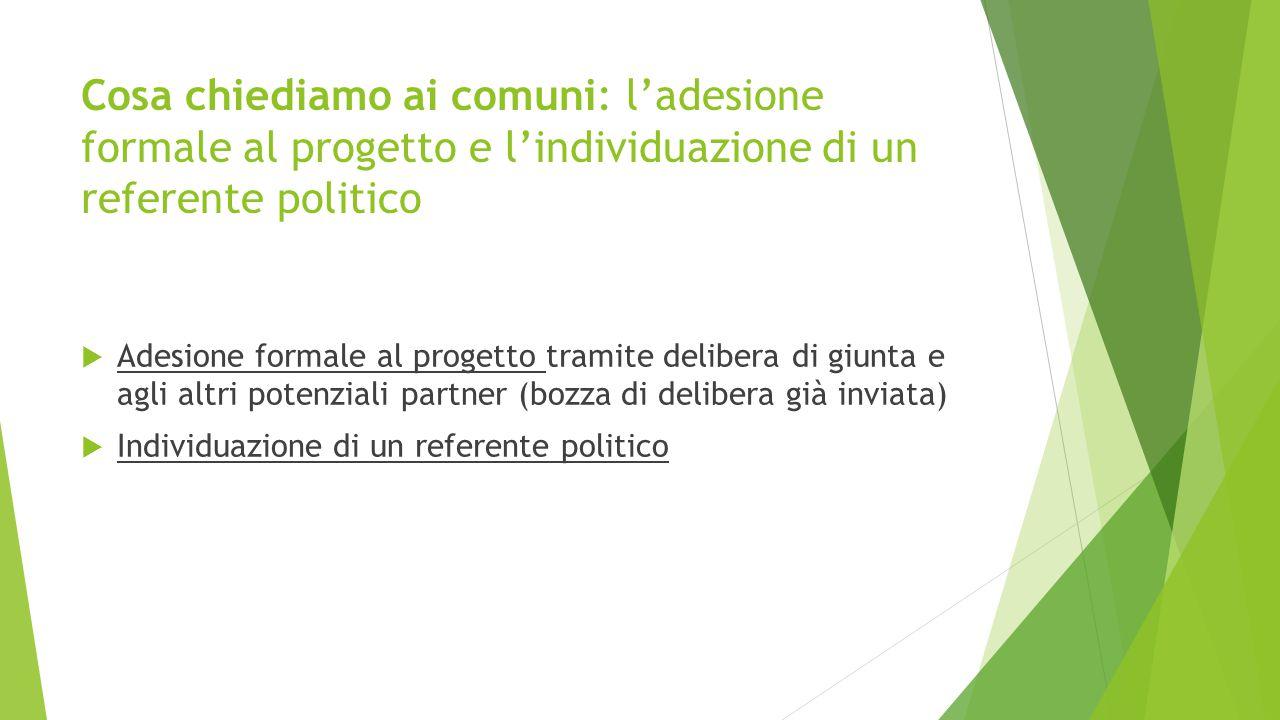 Cosa chiediamo ai comuni: l'adesione formale al progetto e l'individuazione di un referente politico  Adesione formale al progetto tramite delibera d