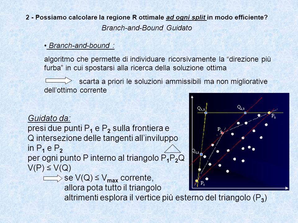 Guidato da: presi due punti P 1 e P 2 sulla frontiera e Q intersezione delle tangenti all'inviluppo in P 1 e P 2 per ogni punto P interno al triangolo P 1 P 2 Q V(P) ≤ V(Q) se V(Q) ≤ V max corrente, allora pota tutto il triangolo altrimenti esplora il vertice più esterno del triangolo (P 3 ) 2 - Possiamo calcolare la regione R ottimale ad ogni split in modo efficiente.