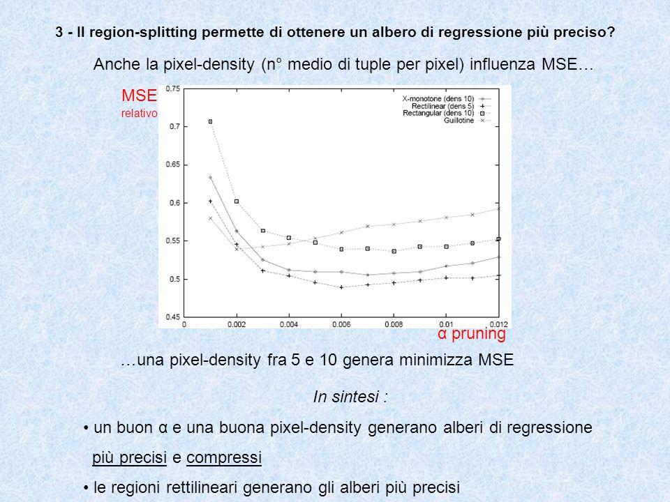 3 - Il region-splitting permette di ottenere un albero di regressione più preciso.