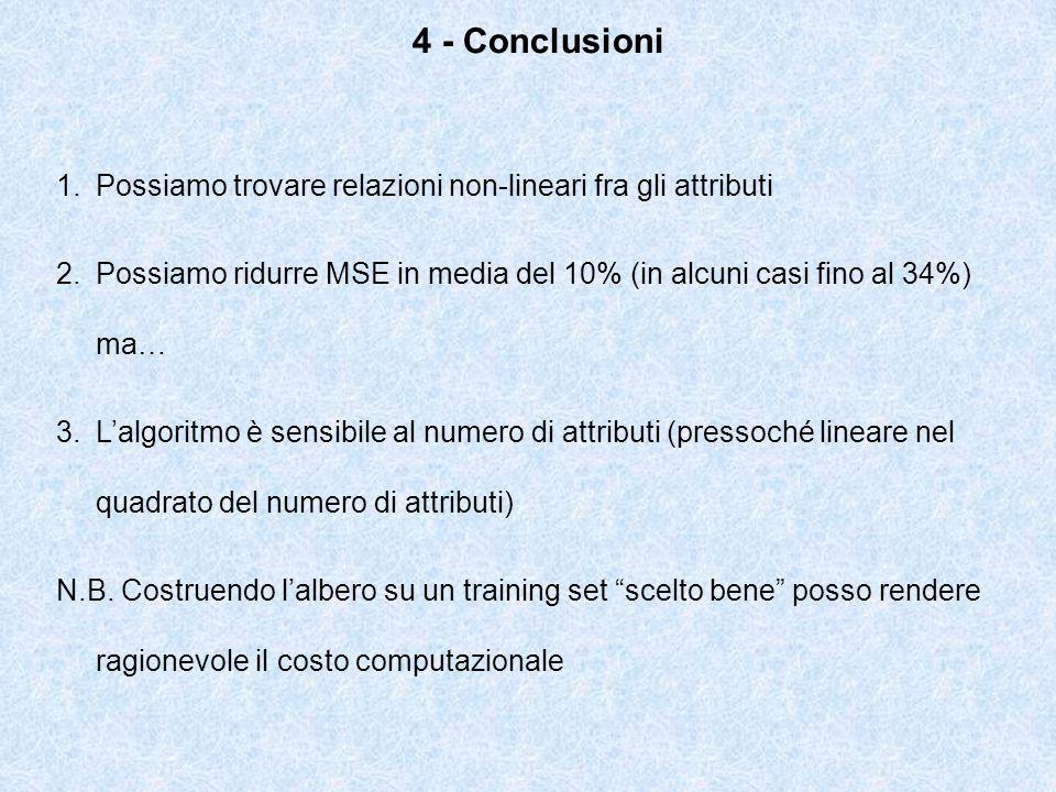 4 - Conclusioni 1.Possiamo trovare relazioni non-lineari fra gli attributi 2.Possiamo ridurre MSE in media del 10% (in alcuni casi fino al 34%) ma… 3.L'algoritmo è sensibile al numero di attributi (pressoché lineare nel quadrato del numero di attributi) N.B.