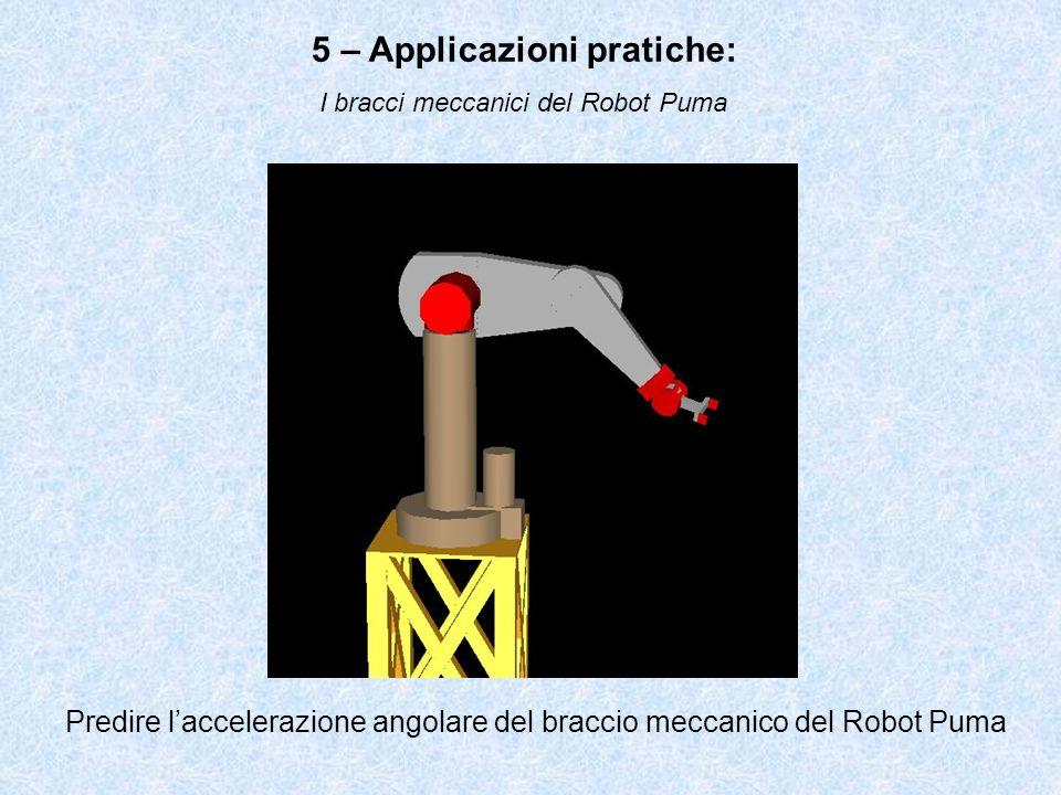 5 – Applicazioni pratiche: I bracci meccanici del Robot Puma Predire l'accelerazione angolare del braccio meccanico del Robot Puma