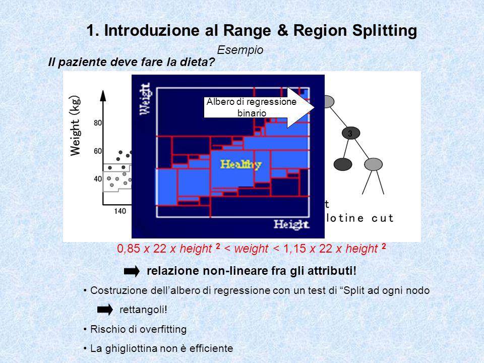 1.Introduzione al Range & Region Splitting Costruzione dell'albero di regressione con un test di Split ad ogni nodo rettangoli.