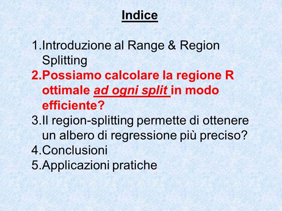 Indice 1.Introduzione al Range & Region Splitting 2.Possiamo calcolare la regione R ottimale ad ogni split in modo efficiente.