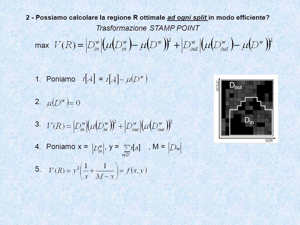 2 - Possiamo calcolare la regione R ottimale ad ogni split in modo efficiente.