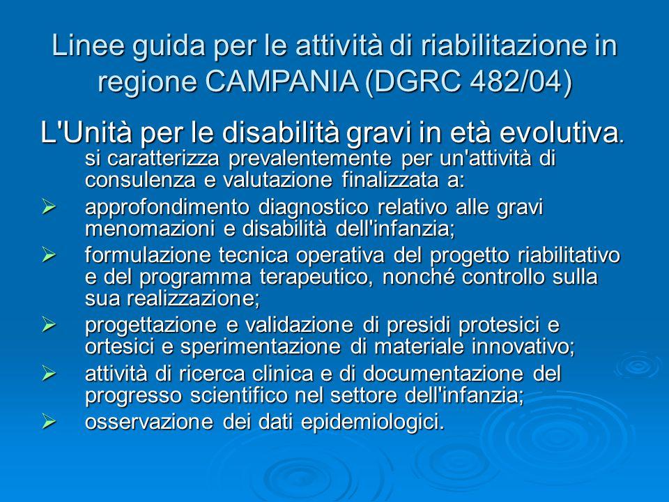 Linee guida per le attività di riabilitazione in regione CAMPANIA (DGRC 482/04) L Unità per le disabilità gravi in età evolutiva.