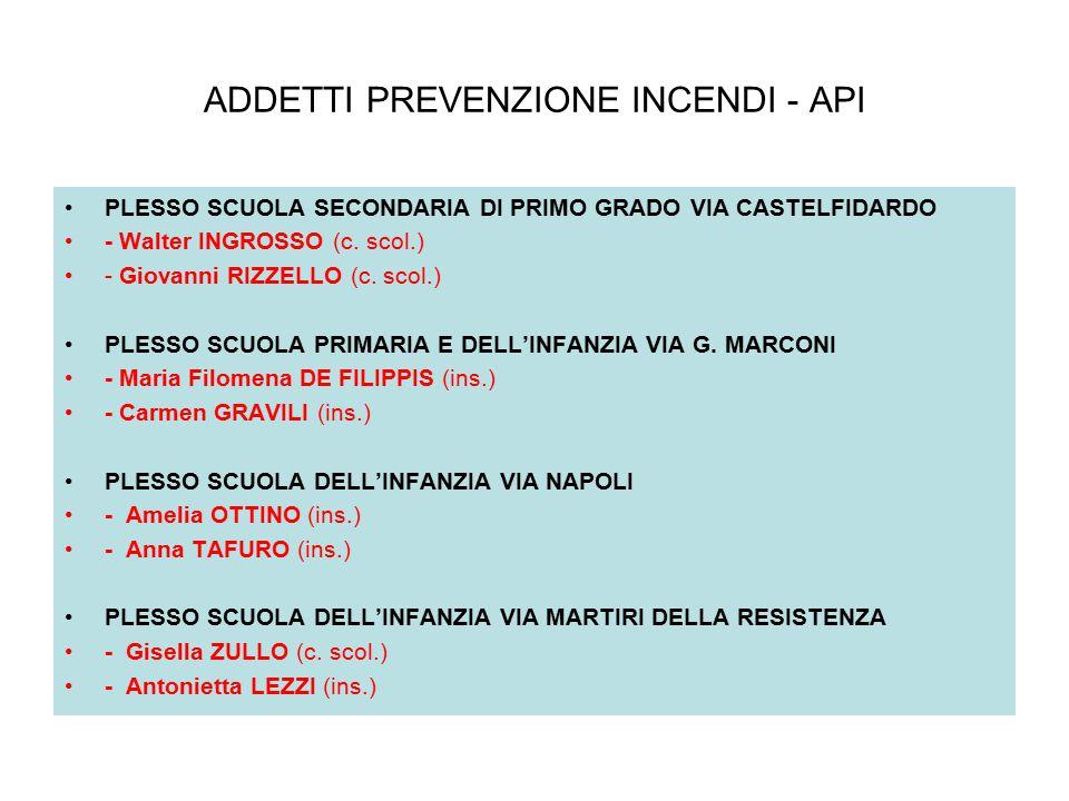 ADDETTI PREVENZIONE INCENDI - API PLESSO SCUOLA SECONDARIA DI PRIMO GRADO VIA CASTELFIDARDO - Walter INGROSSO (c. scol.) - Giovanni RIZZELLO (c. scol.