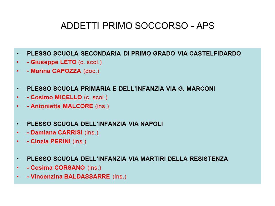 ADDETTI PRIMO SOCCORSO - APS PLESSO SCUOLA SECONDARIA DI PRIMO GRADO VIA CASTELFIDARDO - Giuseppe LETO (c. scol.) - Marina CAPOZZA (doc.) PLESSO SCUOL