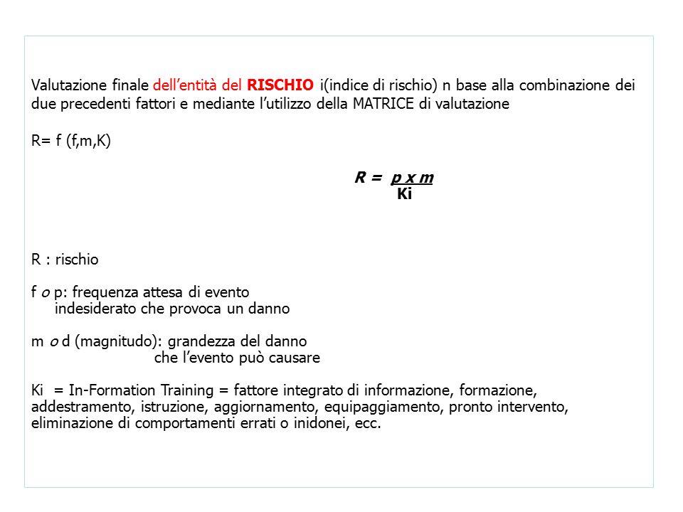 Valutazione finale dell'entità del RISCHIO i(indice di rischio) n base alla combinazione dei due precedenti fattori e mediante l'utilizzo della MATRIC