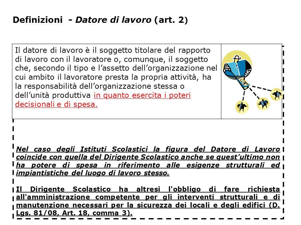 Definizioni - Datore di lavoro (art. 2 ) Nel caso degli Istituti Scolastici la figura del Datore di Lavoro coincide con quella del Dirigente Scolastic
