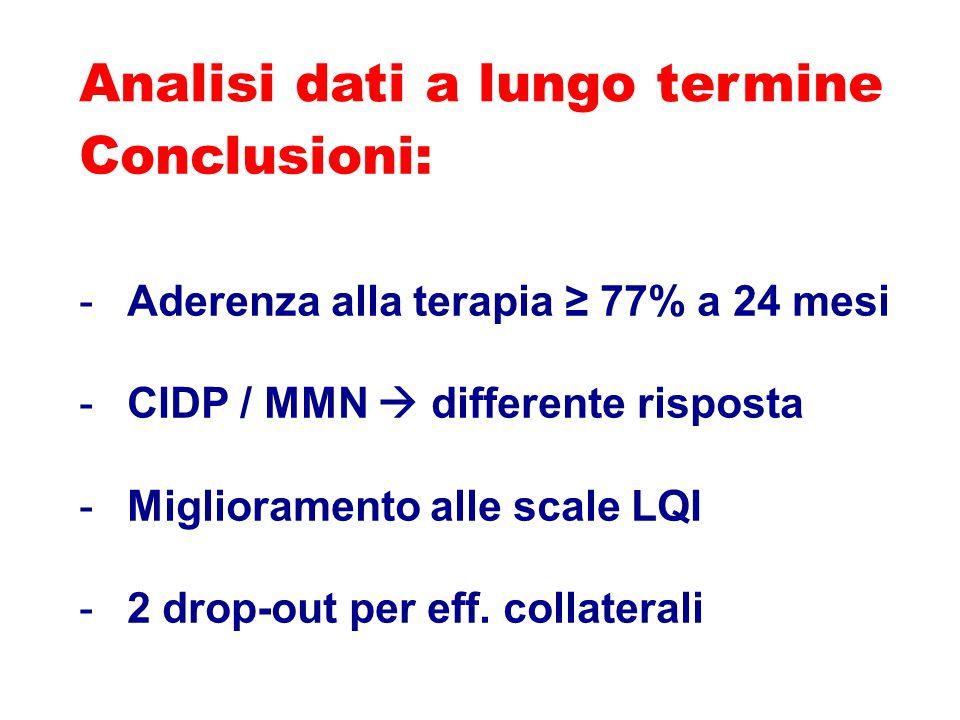 Conclusioni: -Aderenza alla terapia ≥ 77% a 24 mesi -CIDP / MMN  differente risposta -Miglioramento alle scale LQI -2 drop-out per eff. collaterali A