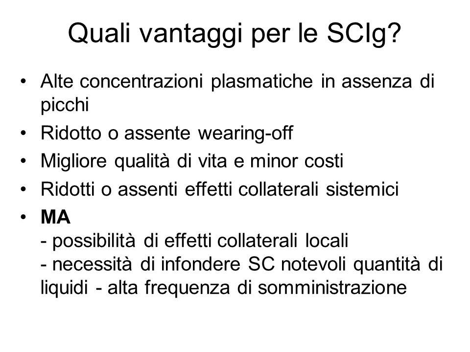 Quali vantaggi per le SCIg? Alte concentrazioni plasmatiche in assenza di picchi Ridotto o assente wearing-off Migliore qualità di vita e minor costi