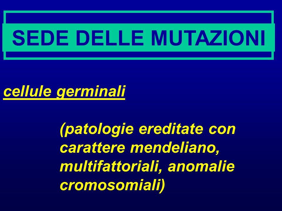 SEDE DELLE MUTAZIONI cellule germinali (patologie ereditate con carattere mendeliano, multifattoriali, anomalie cromosomiali)