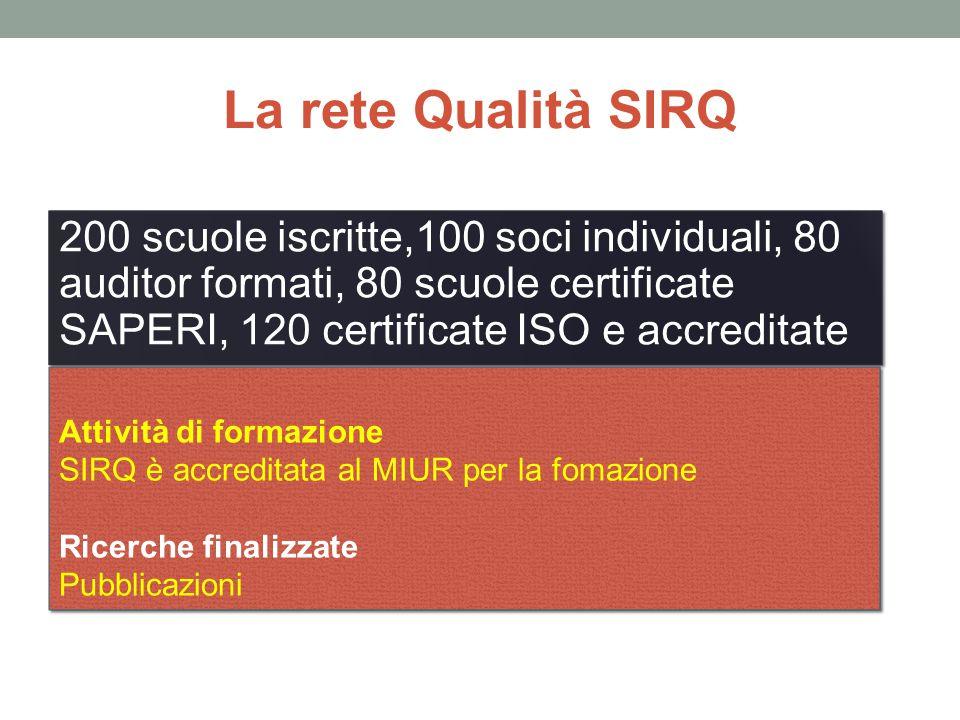 La rete Qualità SIRQ 200 scuole iscritte,100 soci individuali, 80 auditor formati, 80 scuole certificate SAPERI, 120 certificate ISO e accreditate Att
