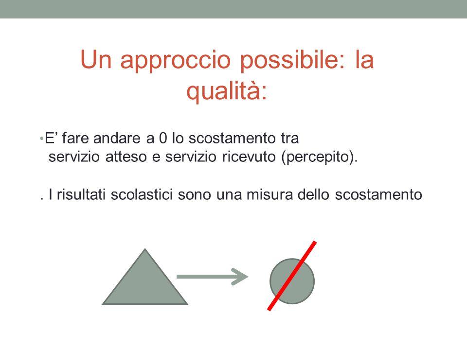 Un approccio possibile: la qualità: E' fare andare a 0 lo scostamento tra servizio atteso e servizio ricevuto (percepito).. I risultati scolastici son