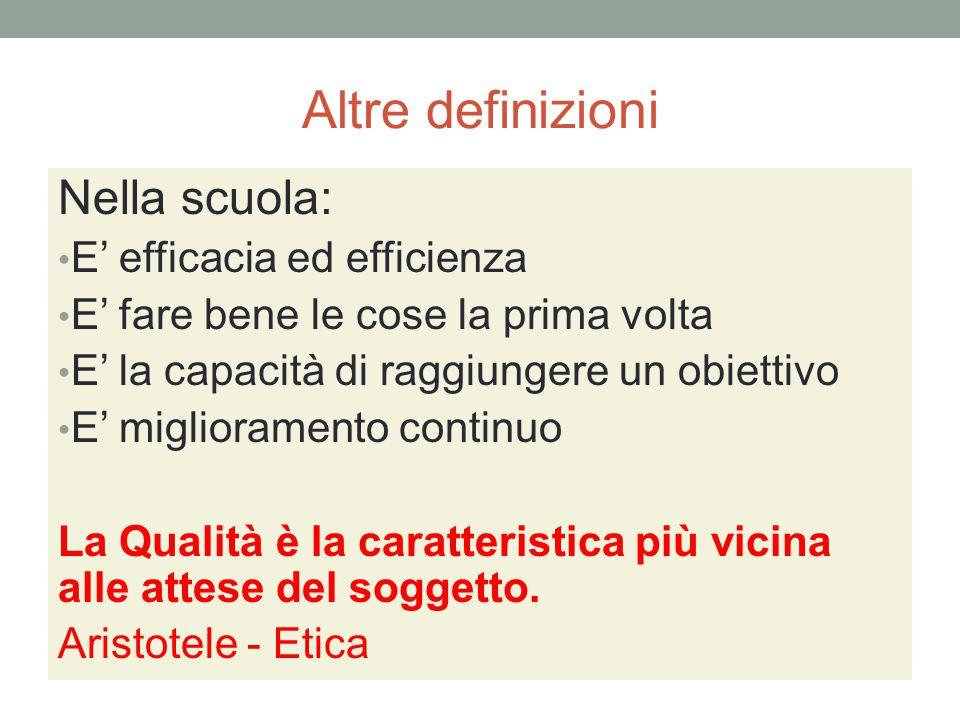 Altre definizioni Nella scuola: E' efficacia ed efficienza E' fare bene le cose la prima volta E' la capacità di raggiungere un obiettivo E' miglioram