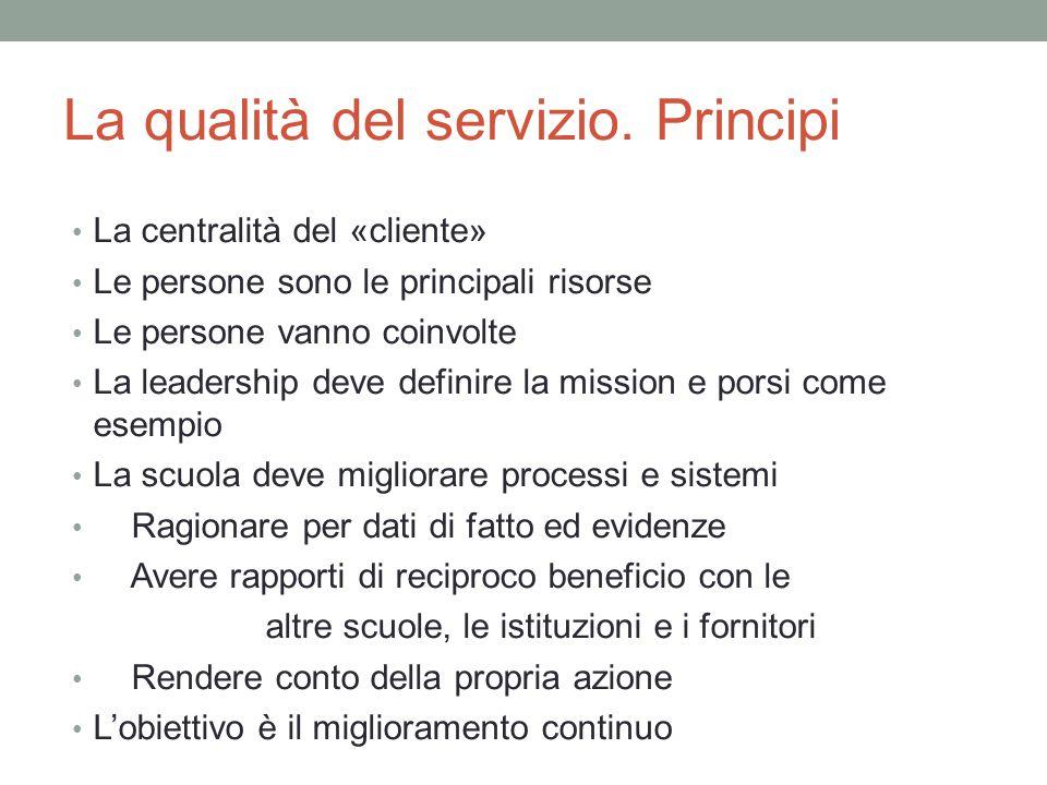 La qualità del servizio. Principi La centralità del «cliente» Le persone sono le principali risorse Le persone vanno coinvolte La leadership deve defi