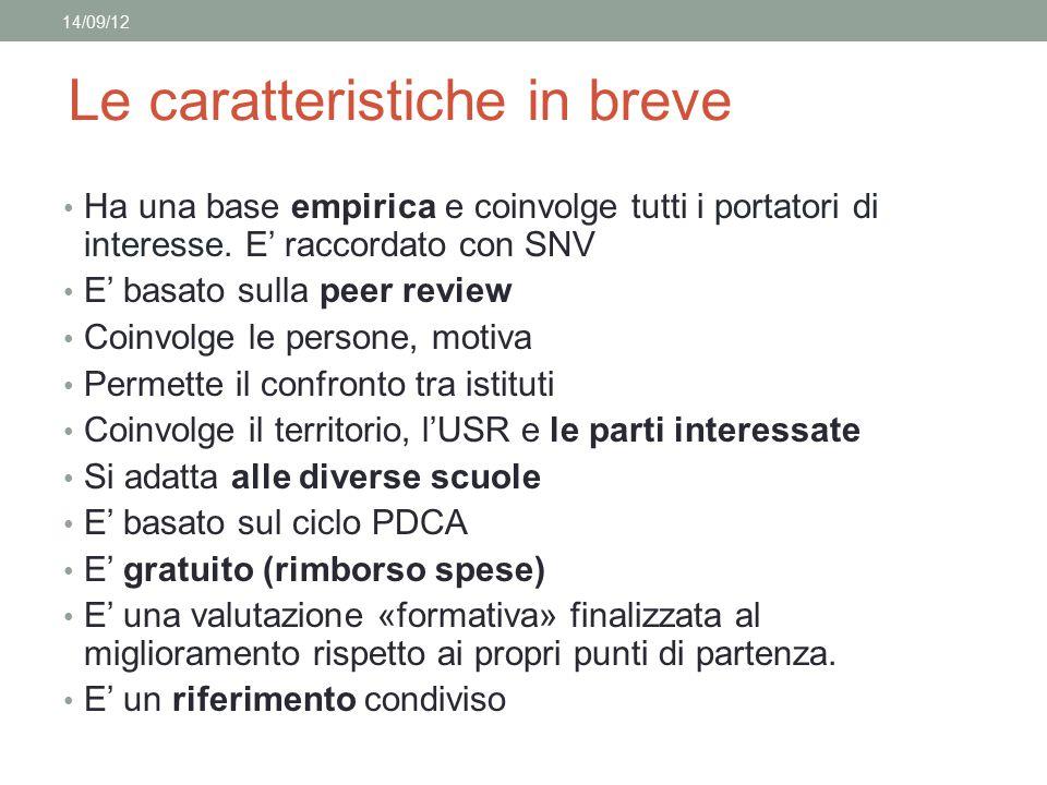 Le caratteristiche in breve Ha una base empirica e coinvolge tutti i portatori di interesse. E' raccordato con SNV E' basato sulla peer review Coinvol