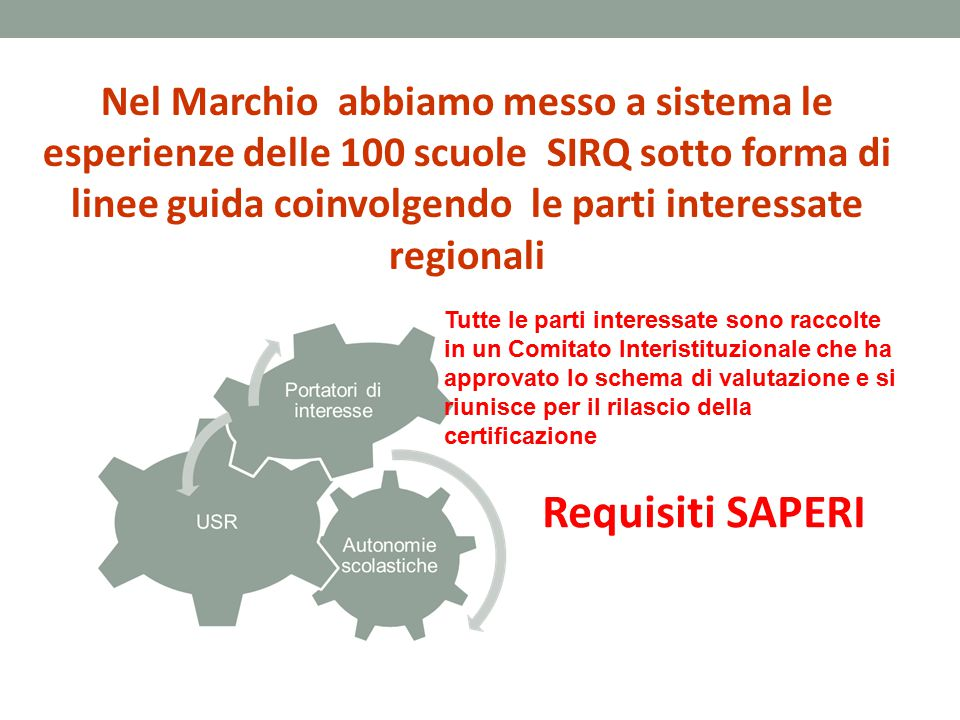 Nel Marchio abbiamo messo a sistema le esperienze delle 100 scuole SIRQ sotto forma di linee guida coinvolgendo le parti interessate regionali VITO IN