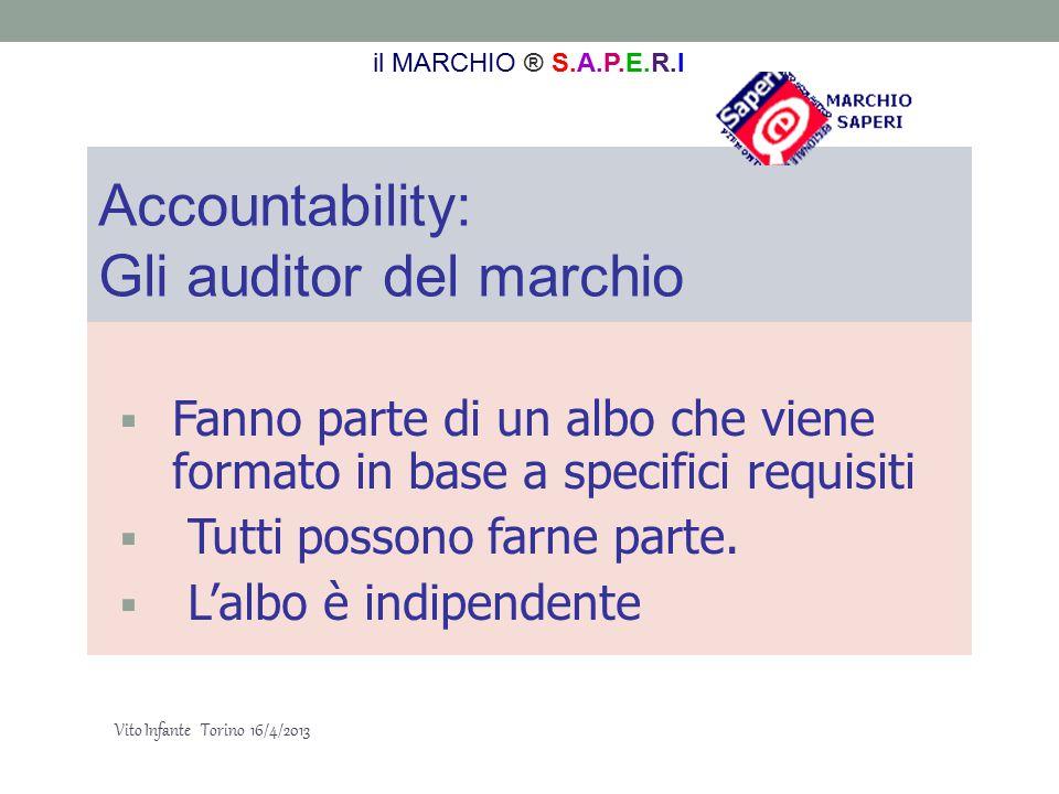 Accountability: Gli auditor del marchio  Fanno parte di un albo che viene formato in base a specifici requisiti  Tutti possono farne parte.  L'albo