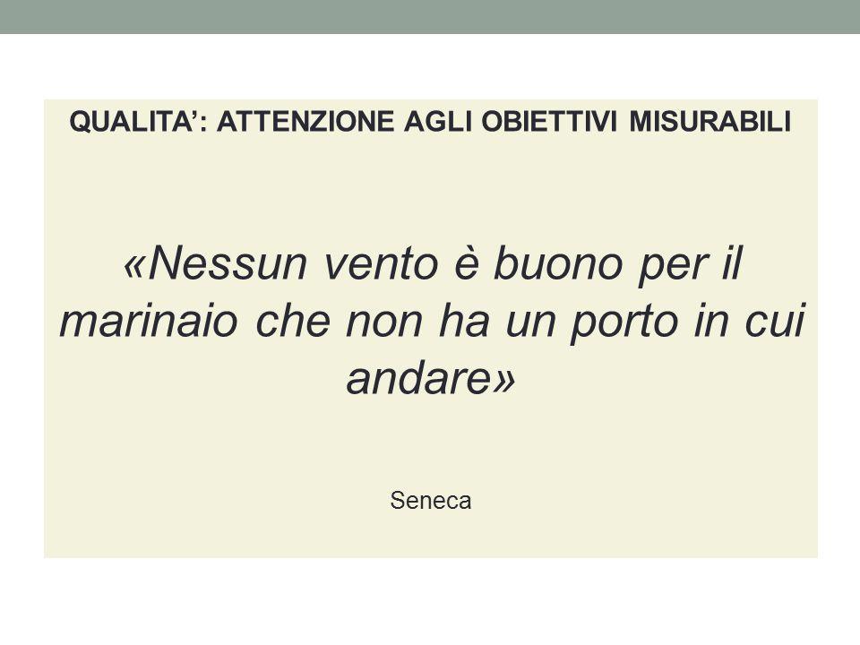 QUALITA': ATTENZIONE AGLI OBIETTIVI MISURABILI «Nessun vento è buono per il marinaio che non ha un porto in cui andare» Seneca