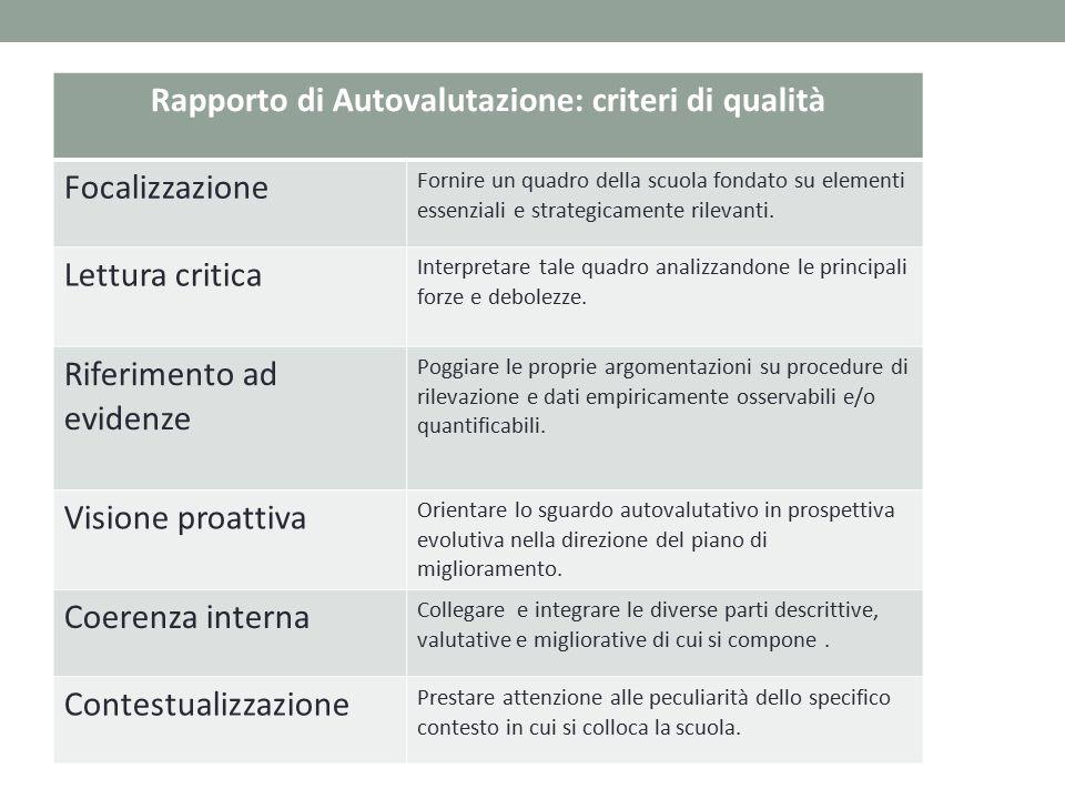 Rapporto di Autovalutazione: criteri di qualità Focalizzazione Fornire un quadro della scuola fondato su elementi essenziali e strategicamente rilevan