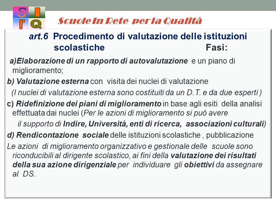 art.6 Procedimento di valutazione delle istituzioni scolastiche Fasi: a)Elaborazione di un rapporto di autovalutazione e un piano di miglioramento; b)