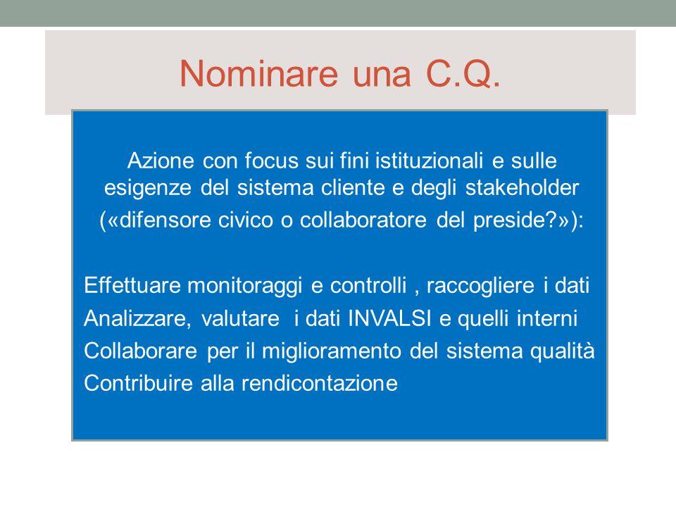 Nominare una C.Q. Azione con focus sui fini istituzionali e sulle esigenze del sistema cliente e degli stakeholder («difensore civico o collaboratore