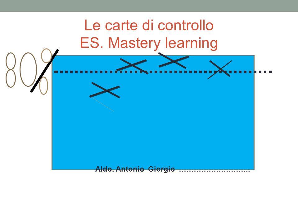 Le carte di controllo ES. Mastery learning Aldo, Antonio Giorgio ……………………….. Attenti ai due momenti della valutazione: formativa e sommativa