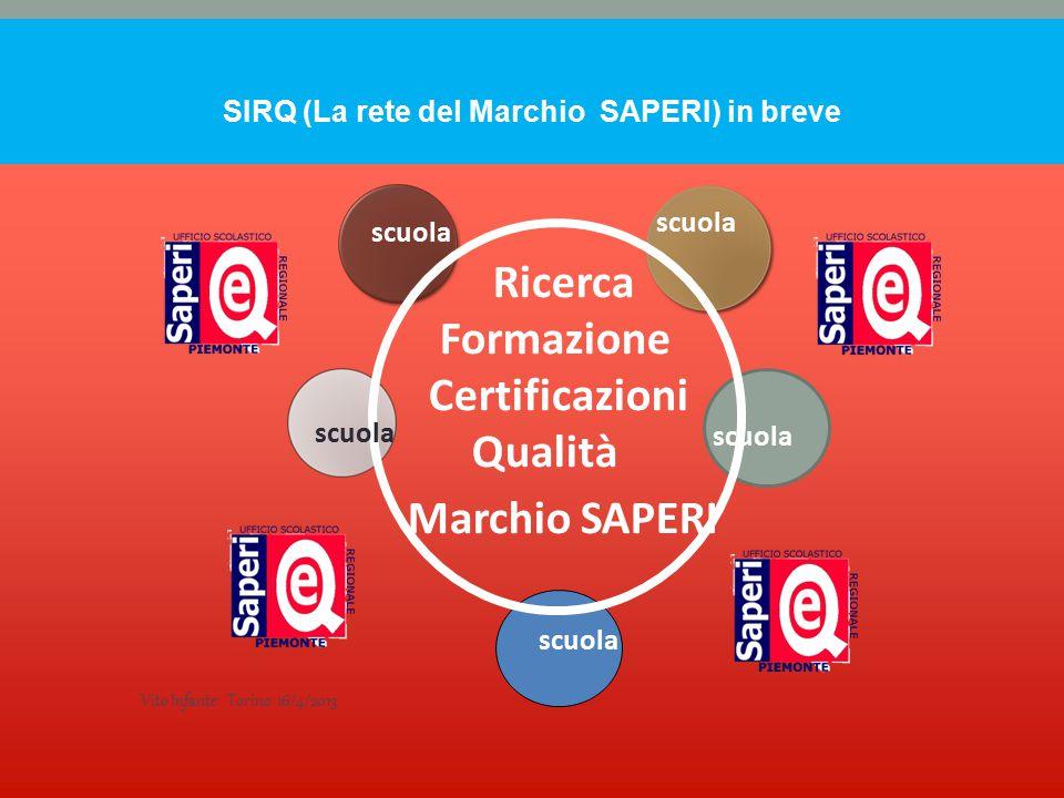 Ricerca Formazione Certificazioni Qualità Marchio SAPERI scuola SIRQ (La rete del Marchio SAPERI) in breve Vito Infante Torino 16/4/2013