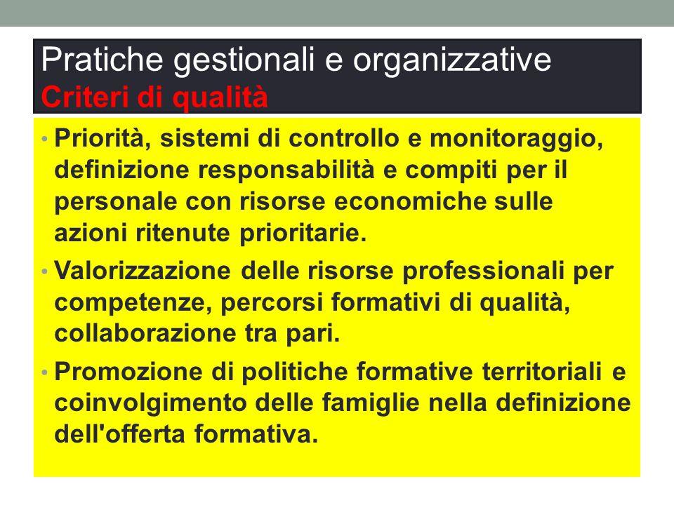 Pratiche gestionali e organizzative Criteri di qualità Priorità, sistemi di controllo e monitoraggio, definizione responsabilità e compiti per il pers