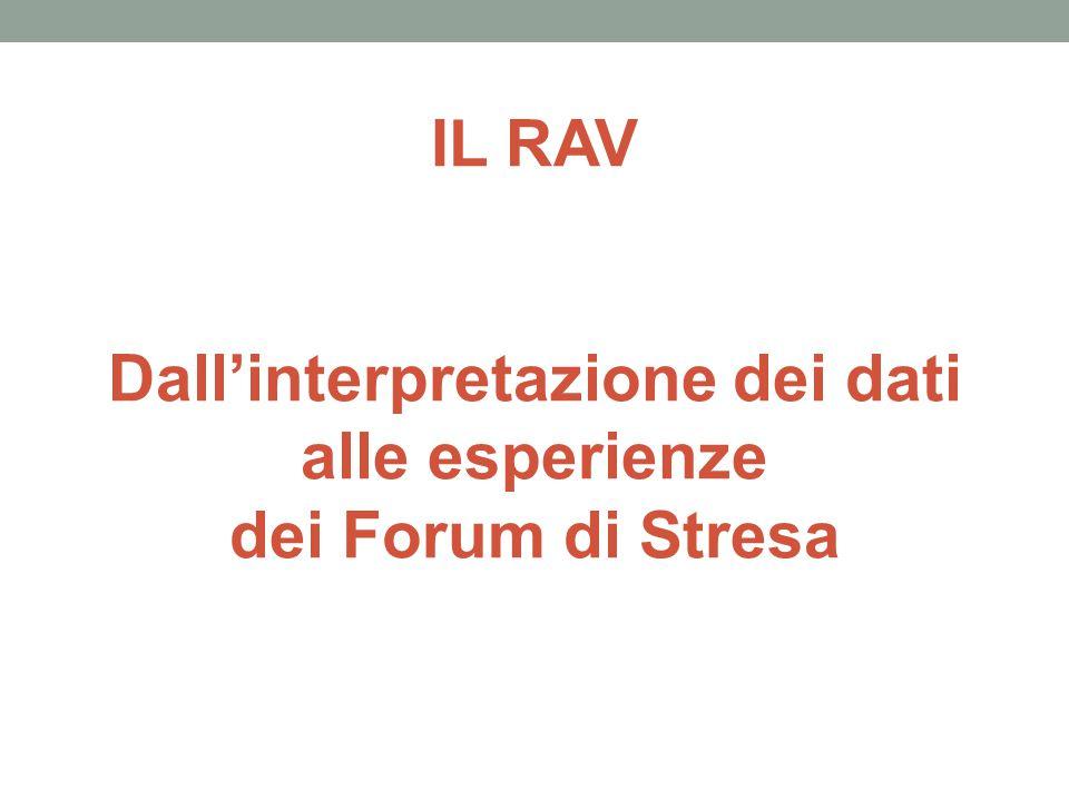 IL RAV Dall'interpretazione dei dati alle esperienze dei Forum di Stresa