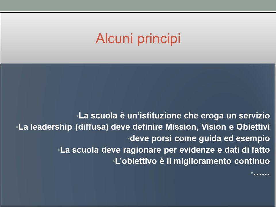 Alcuni principi La scuola è un'istituzione che eroga un servizio La leadership (diffusa) deve definire Mission, Vision e Obiettivi deve porsi come gui