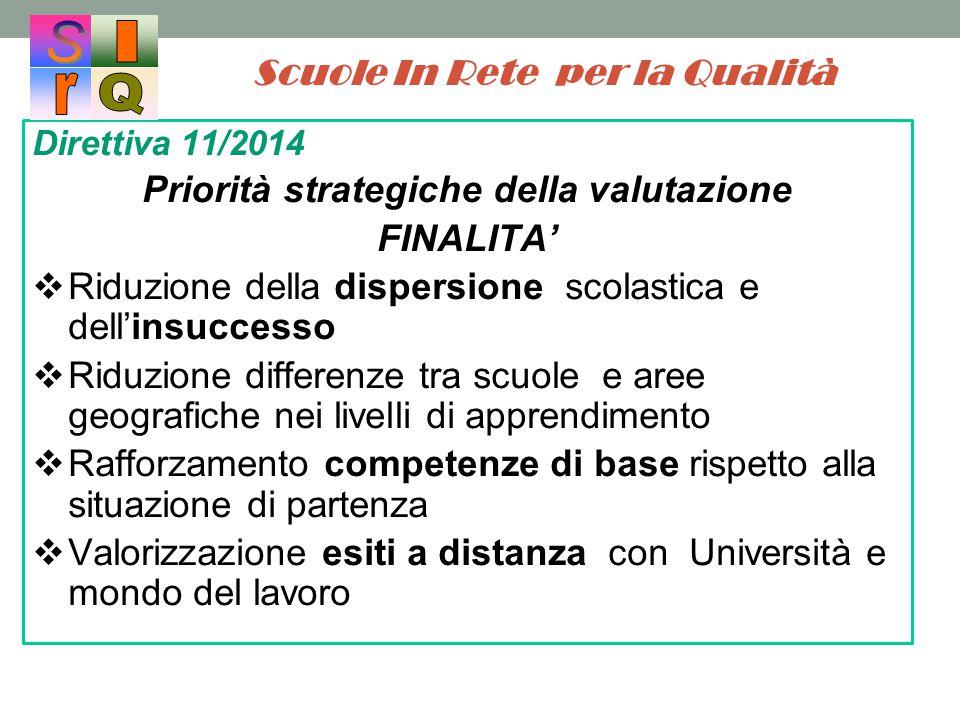 Direttiva 11/2014 Priorità strategiche della valutazione FINALITA'  Riduzione della dispersione scolastica e dell'insuccesso  Riduzione differenze t