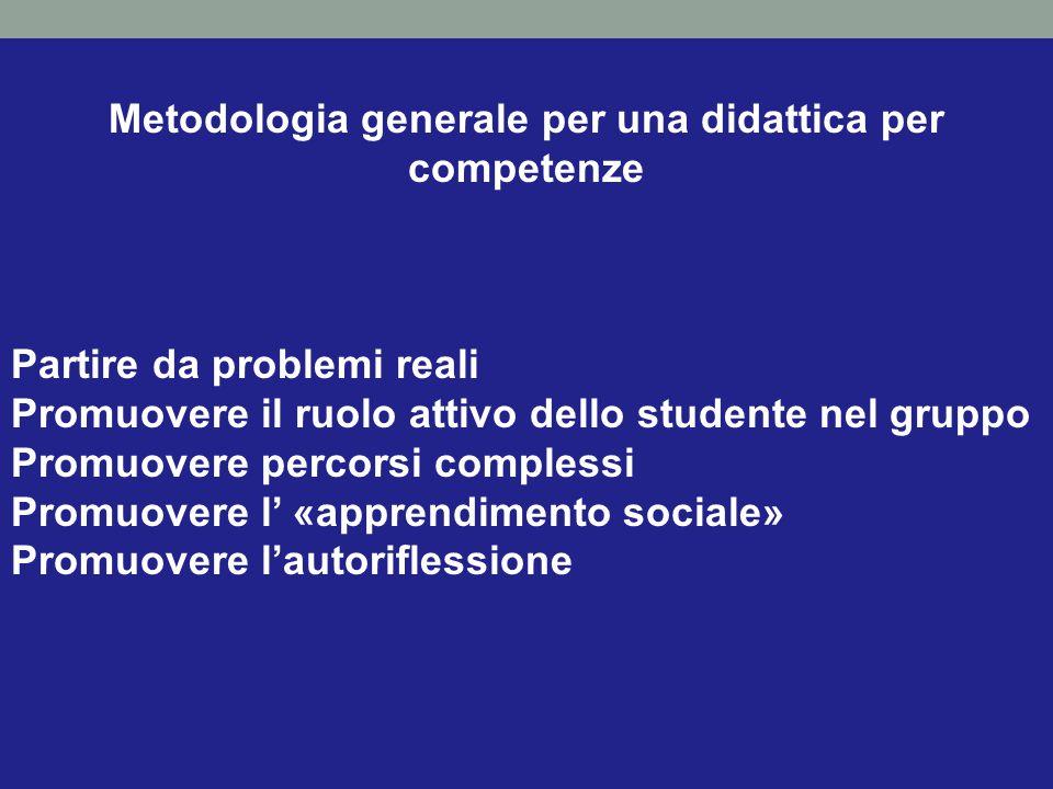 Metodologia generale per una didattica per competenze Partire da problemi reali Promuovere il ruolo attivo dello studente nel gruppo Promuovere percor