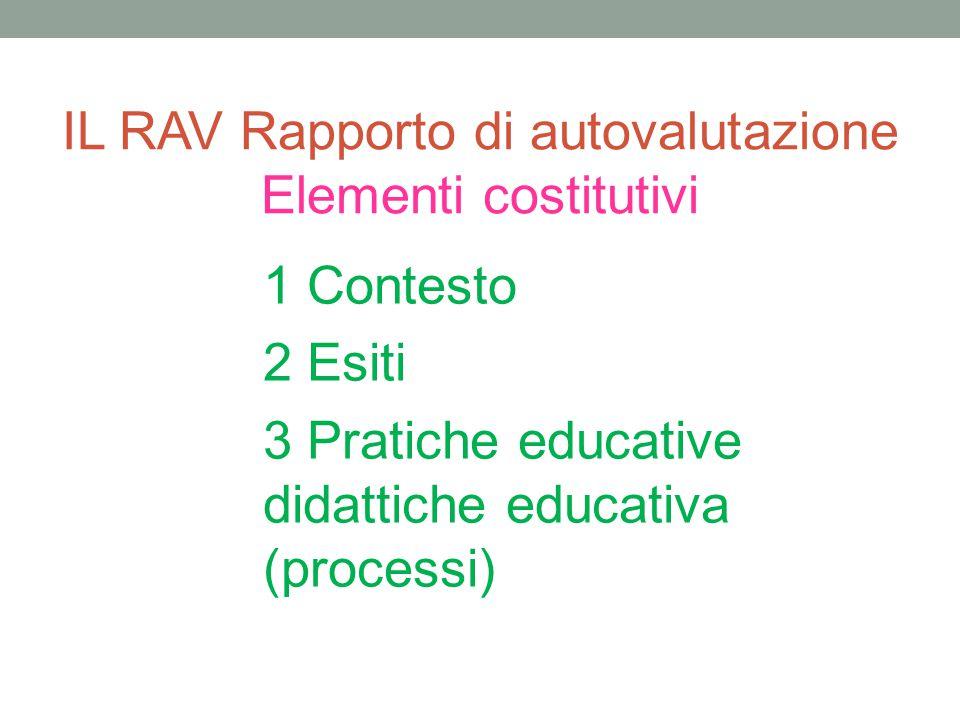 IL RAV Rapporto di autovalutazione Elementi costitutivi 1 Contesto 2 Esiti 3 Pratiche educative didattiche educativa (processi)