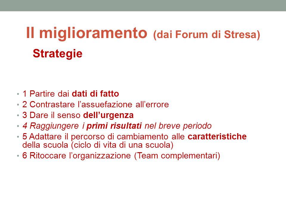 Il miglioramento (dai Forum di Stresa) Strategie 1 Partire dai dati di fatto 2 Contrastare l'assuefazione all'errore 3 Dare il senso dell'urgenza 4 Ra
