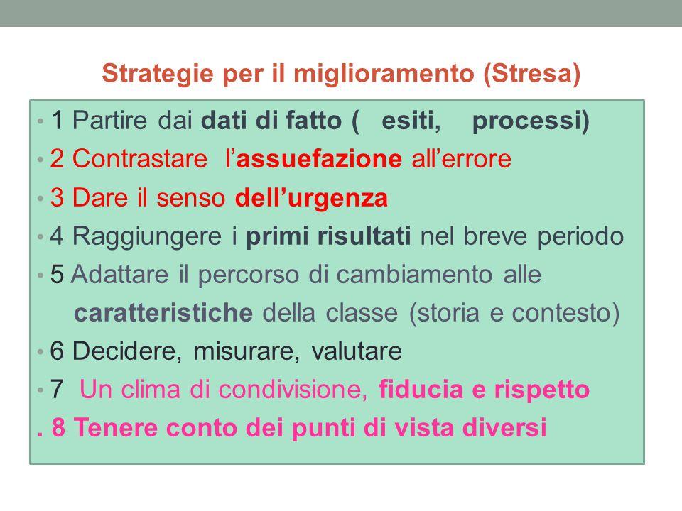 Strategie per il miglioramento (Stresa) 1 Partire dai dati di fatto ( esiti, processi) 2 Contrastare l'assuefazione all'errore 3 Dare il senso dell'ur