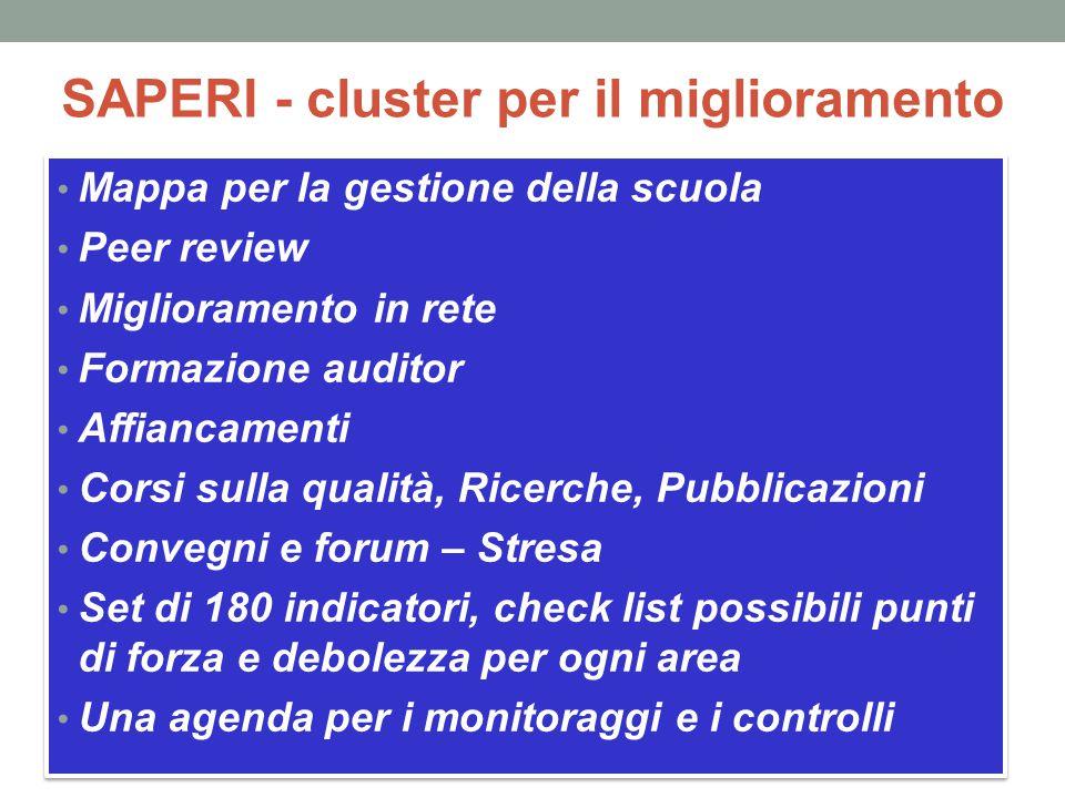 SAPERI - cluster per il miglioramento Mappa per la gestione della scuola Peer review Miglioramento in rete Formazione auditor Affiancamenti Corsi sull
