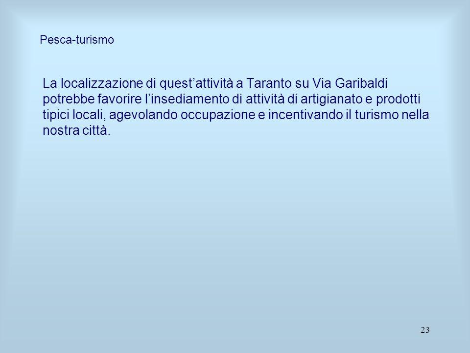 23 La localizzazione di quest'attività a Taranto su Via Garibaldi potrebbe favorire l'insediamento di attività di artigianato e prodotti tipici locali