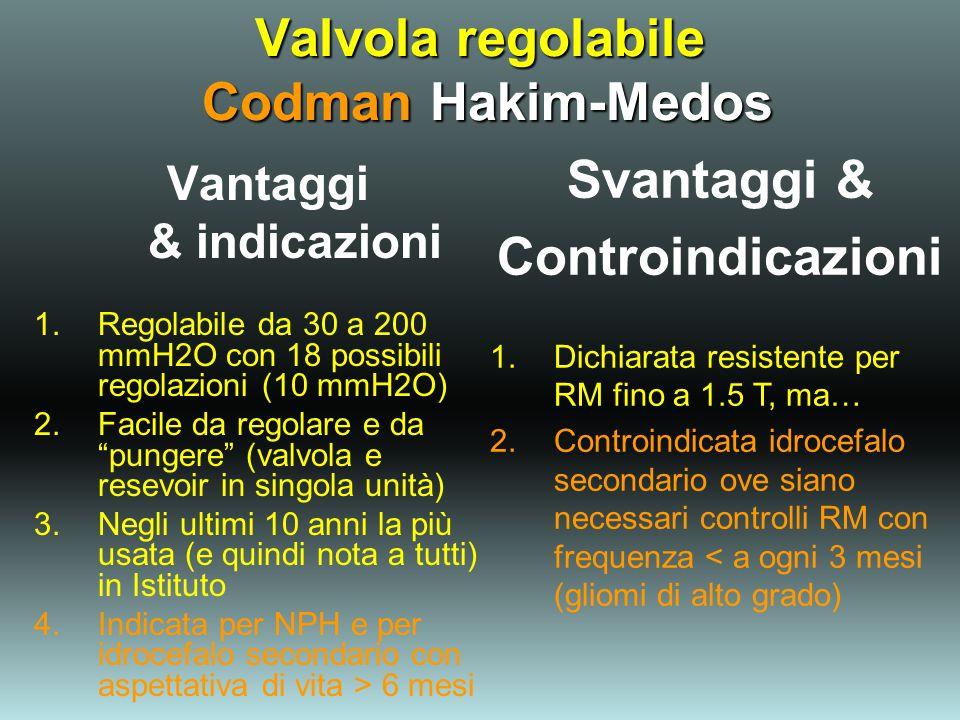Valvola regolabile Codman Hakim-Medos Vantaggi & indicazioni 1.Regolabile da 30 a 200 mmH2O con 18 possibili regolazioni (10 mmH2O) 2.Facile da regola