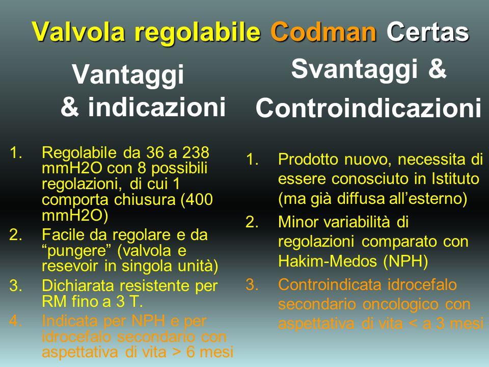 Valvola regolabile Codman Certas Vantaggi & indicazioni 1.Regolabile da 36 a 238 mmH2O con 8 possibili regolazioni, di cui 1 comporta chiusura (400 mm