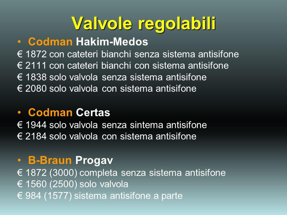 Valvole regolabili Codman Hakim-Medos € 1872 con cateteri bianchi senza sistema antisifone € 2111 con cateteri bianchi con sistema antisifone € 1838 s