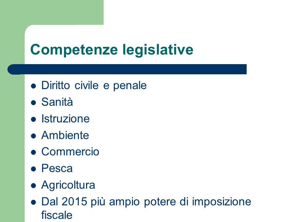 Competenze legislative Diritto civile e penale Sanità Istruzione Ambiente Commercio Pesca Agricoltura Dal 2015 più ampio potere di imposizione fiscale