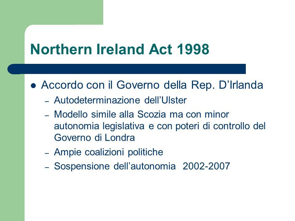 Northern Ireland Act 1998 Accordo con il Governo della Rep. D'Irlanda – Autodeterminazione dell'Ulster – Modello simile alla Scozia ma con minor auton
