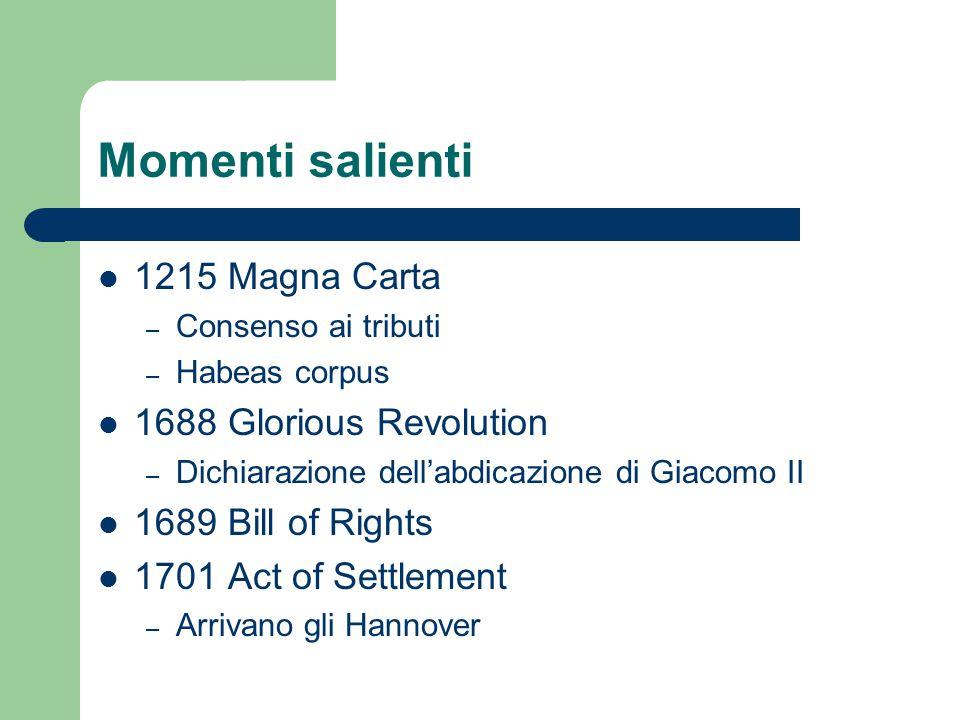 Momenti salienti 1215 Magna Carta – Consenso ai tributi – Habeas corpus 1688 Glorious Revolution – Dichiarazione dell'abdicazione di Giacomo II 1689 B