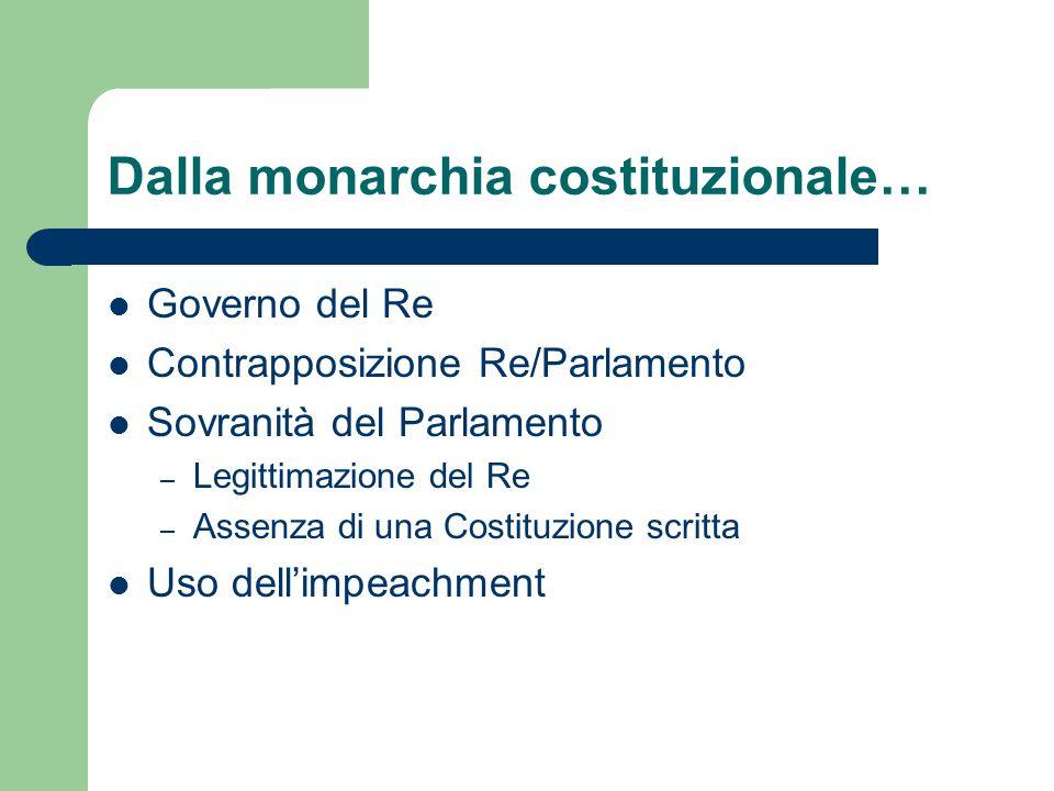 Dalla monarchia costituzionale… Governo del Re Contrapposizione Re/Parlamento Sovranità del Parlamento – Legittimazione del Re – Assenza di una Costit