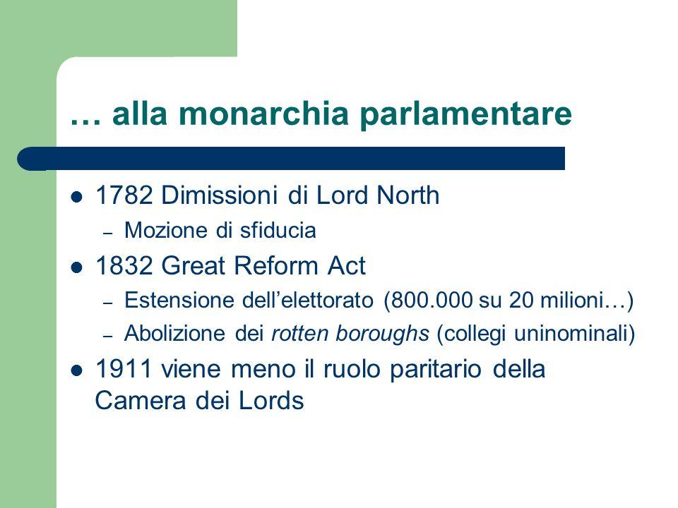… alla monarchia parlamentare 1782 Dimissioni di Lord North – Mozione di sfiducia 1832 Great Reform Act – Estensione dell'elettorato (800.000 su 20 mi